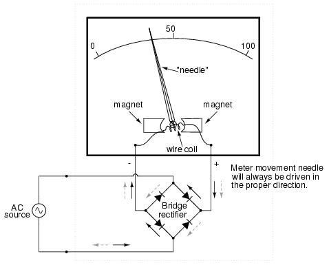 YB_1864] Circuit Moreover Ac Ammeter Wiring Diagram On Ac Ammeter CircuitTool Unre Bedr Nful Gho Vira Mohammedshrine Librar Wiring 101