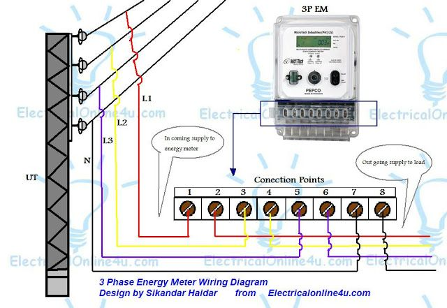 3 Phase Electrical Wiring Diagram from static-cdn.imageservice.cloud
