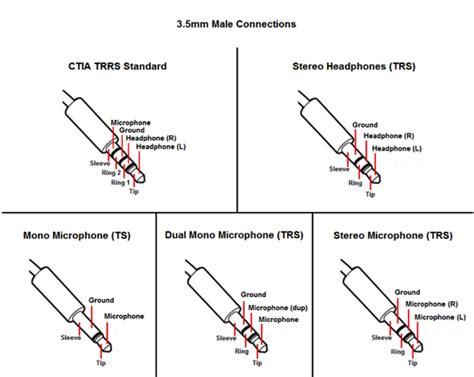 3 5 mm plug wire diagram 6 pole motor wiring diagram