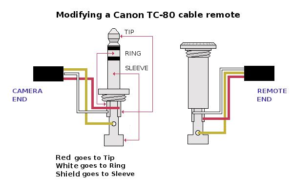 bb_6244] stereo jack wiring diagram headphone jack wiring diagram http schematic  wiring  caba gho garna mohammedshrine librar wiring 101