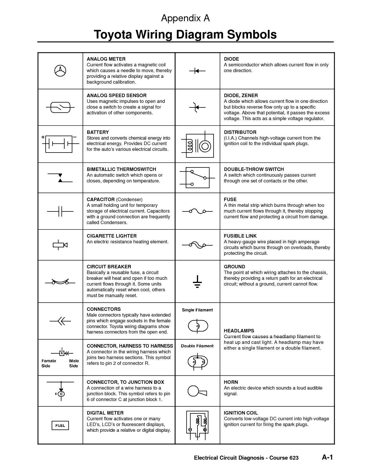 [NRIO_4796]   BD_9846] Electric Circuit Symbols All Schematic Symbols Chart Circuit  Symbols Wiring Diagram | Symbols Chart Electrical Wiring Diagrams Coil Core |  | Pala Pelap Inifo Hendil Mohammedshrine Librar Wiring 101