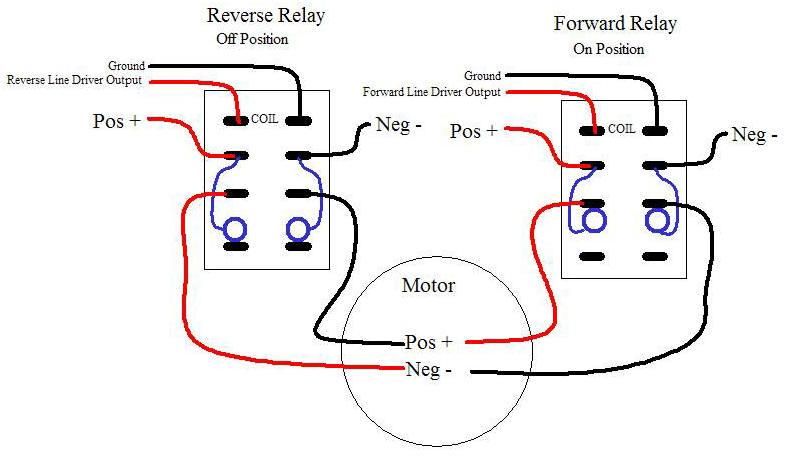 NK_6983] Single Phase Motor Forward Reverse Wiring Diagram 4Pdt Switch ForIosco Sianu Vulg Simij Penghe Mohammedshrine Librar Wiring 101
