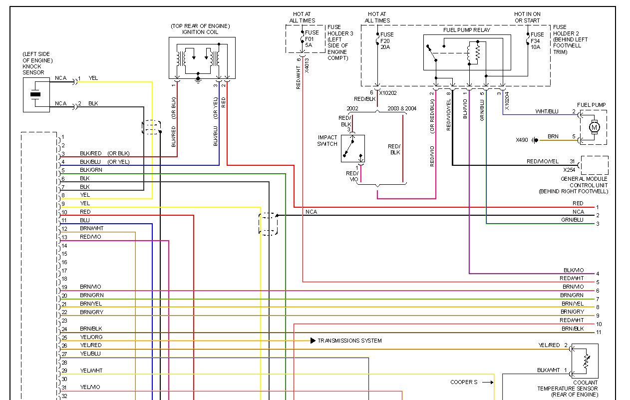 Peachy Mini Cooper Wiring Diagram Wiring Diagram Data Wiring Cloud Timewinrebemohammedshrineorg