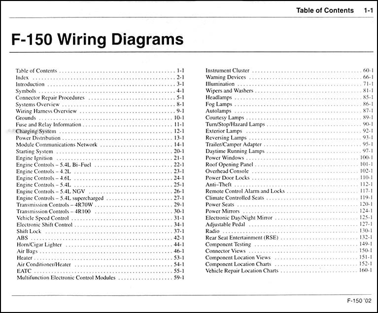 2002 ford f 150 wiring diagram | wiring diagram 2002 ford f 150 stereo wiring diagram 2001 ford f150 radio wiring diagram wiring diagram