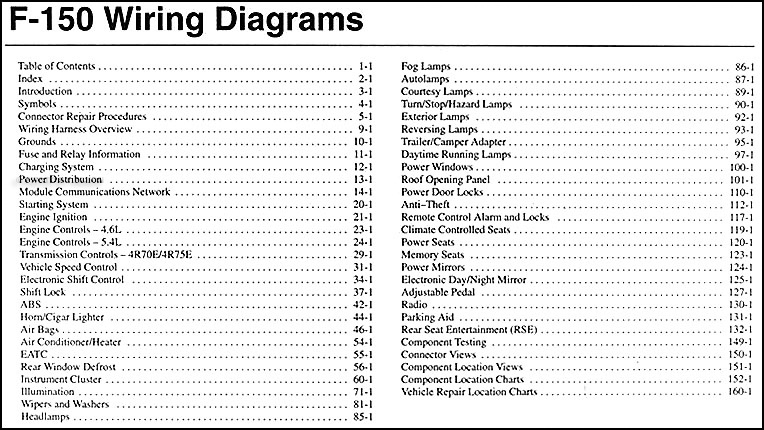 97 ford f 150 stereo wiring diagram fx 4147  wiring diagrams ford f150 free diagram  wiring diagrams ford f150 free diagram