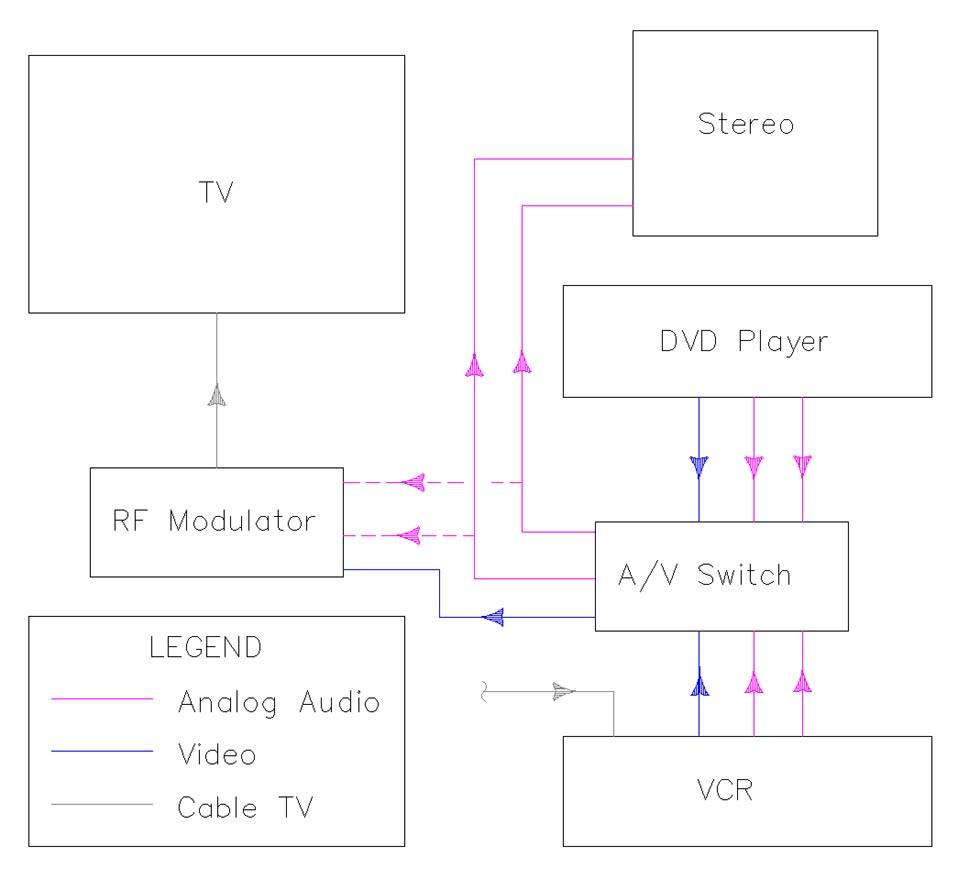 Swell Tv Speaker Wiring Diagram Online Wiring Diagram Wiring Cloud Biosomenaidewilluminateatxorg