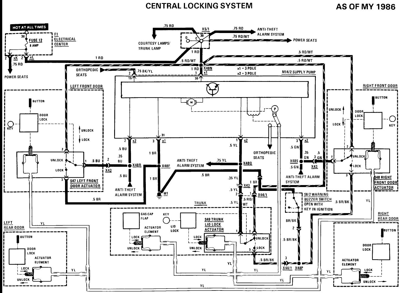 Stupendous Schematics For Mercedes 190E Wiring Diagram Library Wiring Cloud Cranvenetmohammedshrineorg