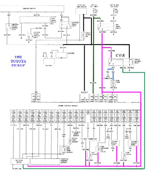 1990 4runner Starter Solenoid Wiring Diagram Wiring Diagram Level Level Lionsclubviterbo It