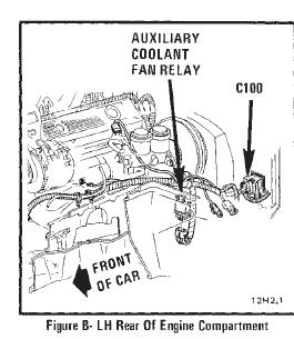 [CSDW_4250]   LF_4840] Wiring Diagram Together With 1984 Corvette Cooling Fan Wiring  Diagram Wiring Diagram | 1984 Corvette Cooling Fan Relay Wiring Diagram |  | Eachi Winn Usnes Oper Wigeg Mohammedshrine Librar Wiring 101