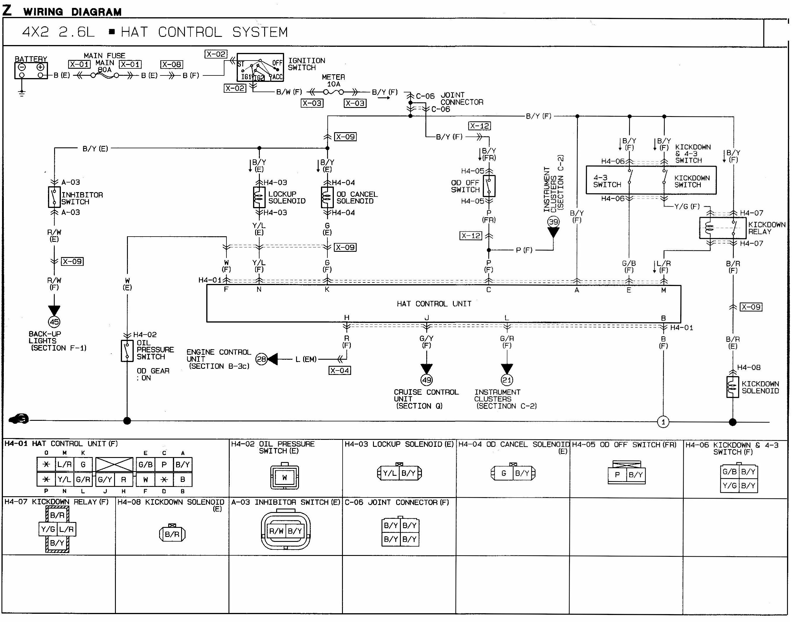 1993 Mazda B2600i Wiring Diagram G1888 Ez Go Wiring Diagram Bege Wiring Diagram