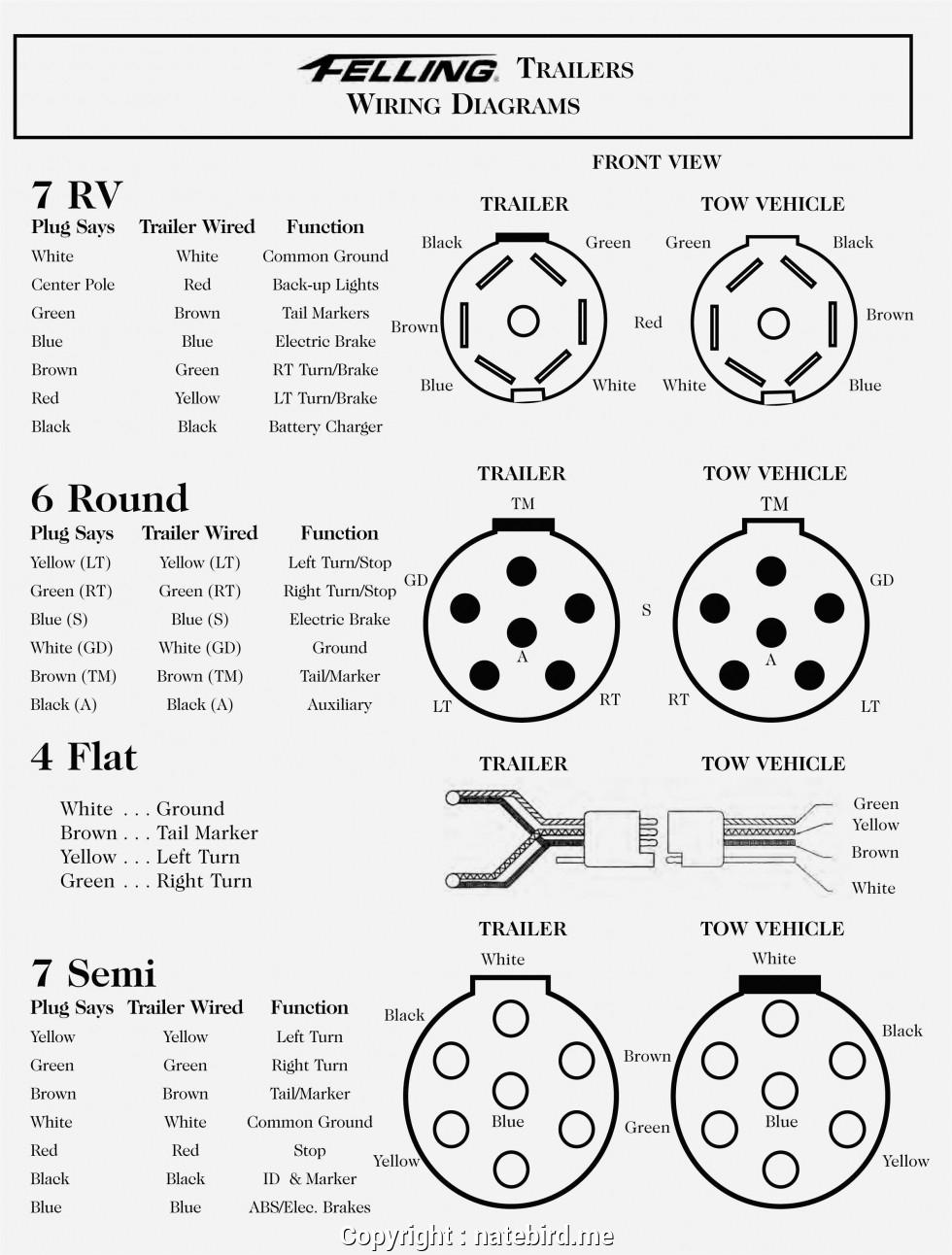 Truck Trailer Plug Wiring Diagram - 06 Jeep Wrangler Fuse Diagram for Wiring  Diagram SchematicsWiring Diagram Schematics