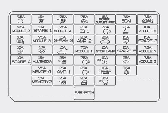 Pleasant Hyundai I30 Fuse Box Basic Electronics Wiring Diagram Wiring Cloud Ittabpendurdonanfuldomelitekicepsianuembamohammedshrineorg