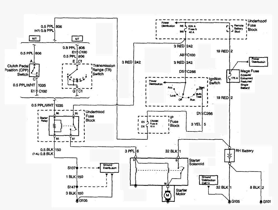 1999 Chevy Suburban Wiring Schematic