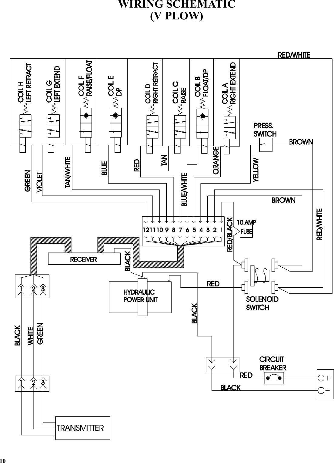 Meyers Joystick Wiring Diagram