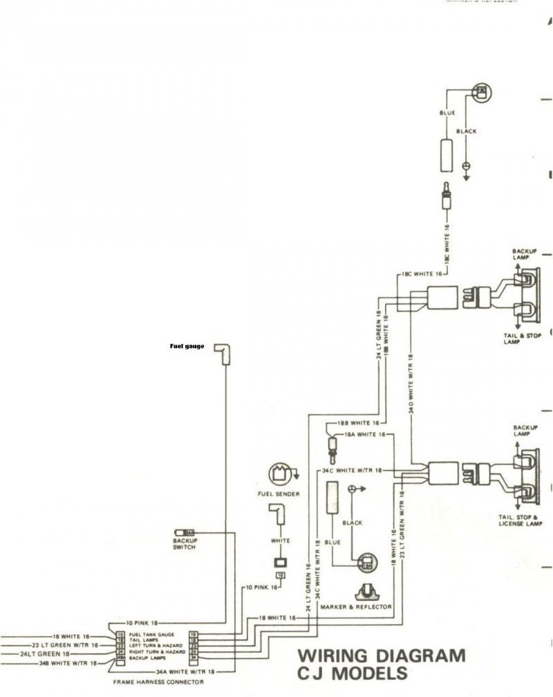 Fantastic 86 Jeep Wiring Basic Electronics Wiring Diagram Wiring Cloud Genionhyedimohammedshrineorg