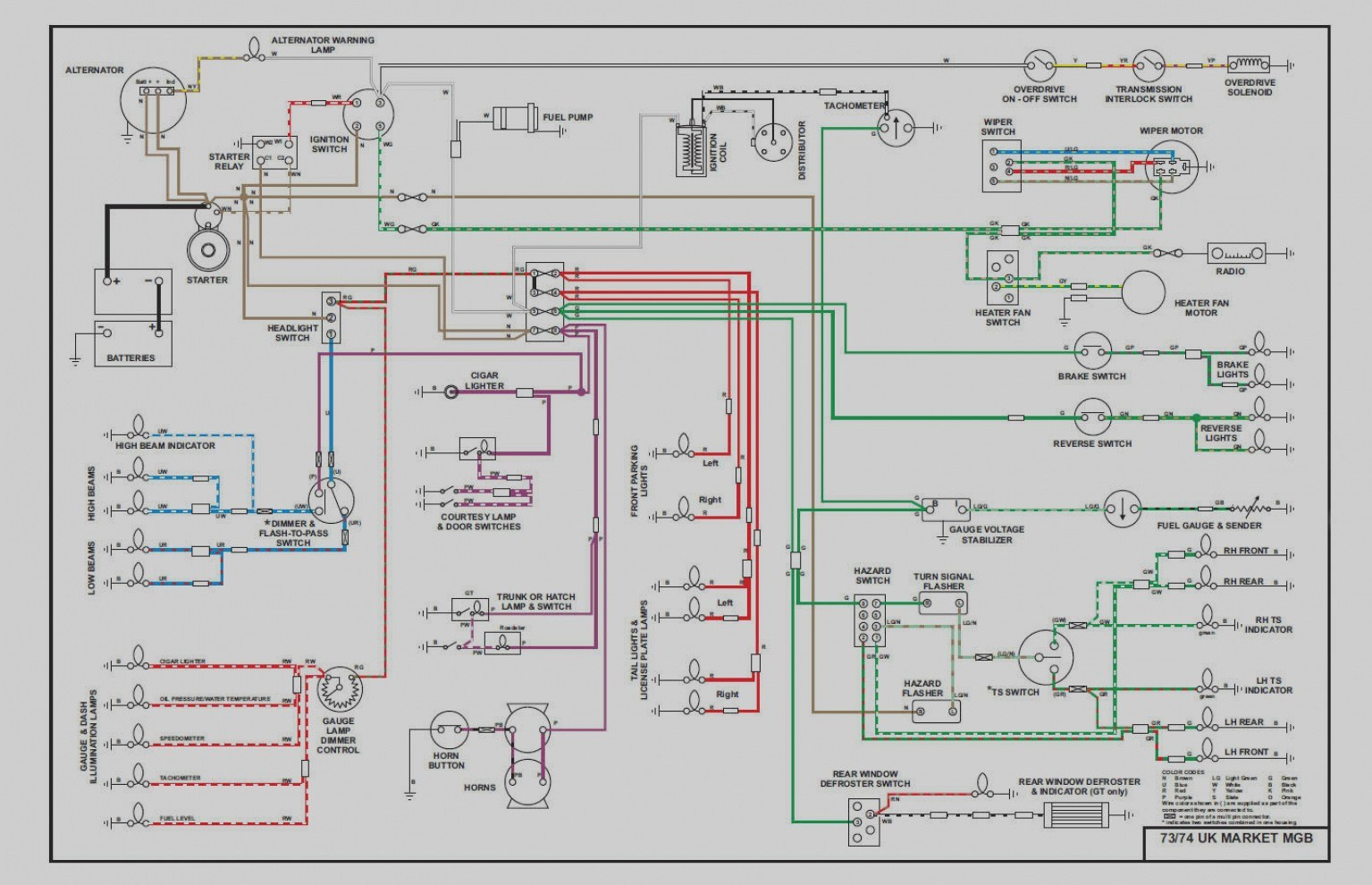 1978 Mgb Wiring Diagram - Oldsmobile Aurora Radio Wiring Diagram for Wiring  Diagram SchematicsWiring Diagram Schematics