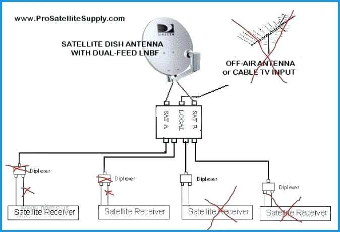 gz3130 dish cable diagram download diagram