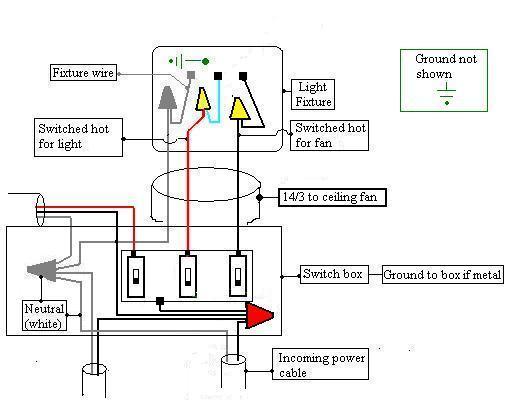 [DIAGRAM_3US]  VF_5709] Ceiling Fan 3 Sd Motor Wiring Diagram Free Diagram | Sd Wiring Diagram |  | Elinu Sulf Abole Norab Genion Hendil Mohammedshrine Librar Wiring 101