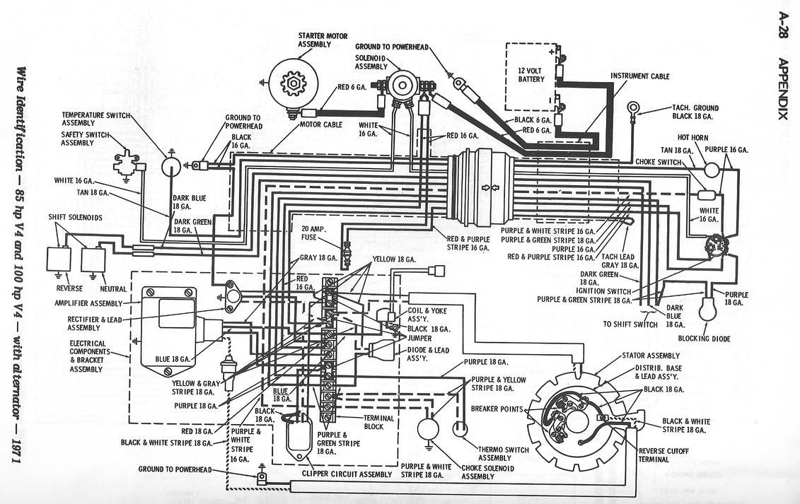 johnson 90 hp wiring diagram hm 1449  johnson boat wiring diagram download diagram  hm 1449  johnson boat wiring diagram
