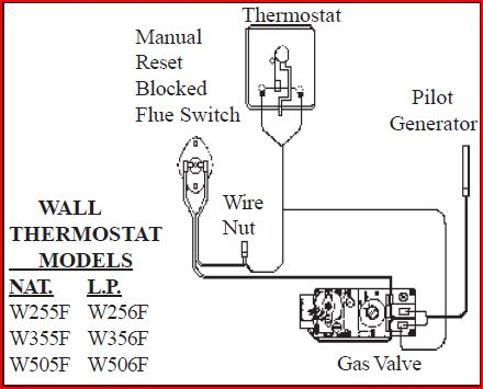 Wall Heater Thermostat Wiring Diagram -1998 Buick Century Fuse Diagram |  Begeboy Wiring Diagram Source | Williams Wall Heater Wiring Diagram |  | Begeboy Wiring Diagram Source
