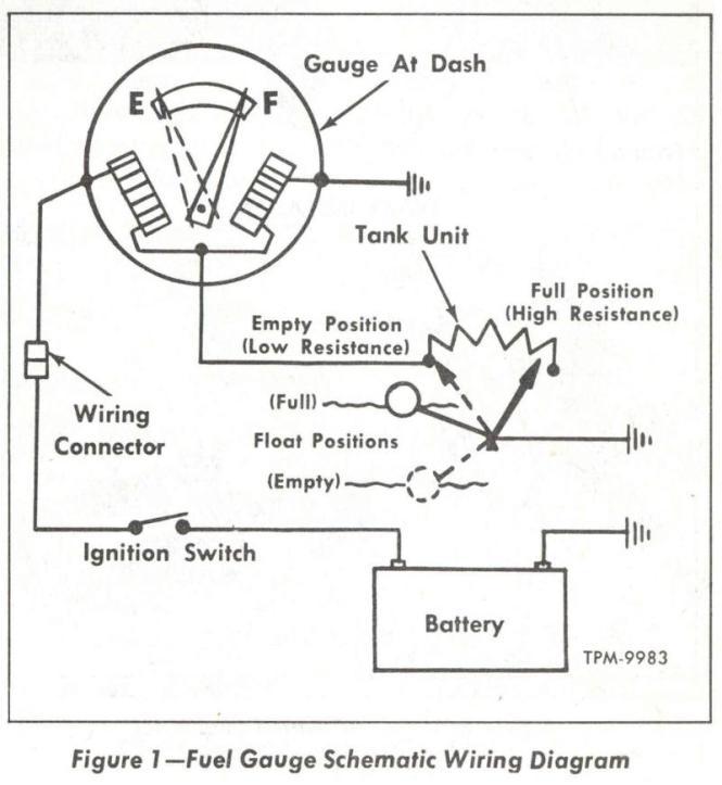 Ek 7955 Auto Meter Fuel Gauge Wiring Diagram Wiring Diagram