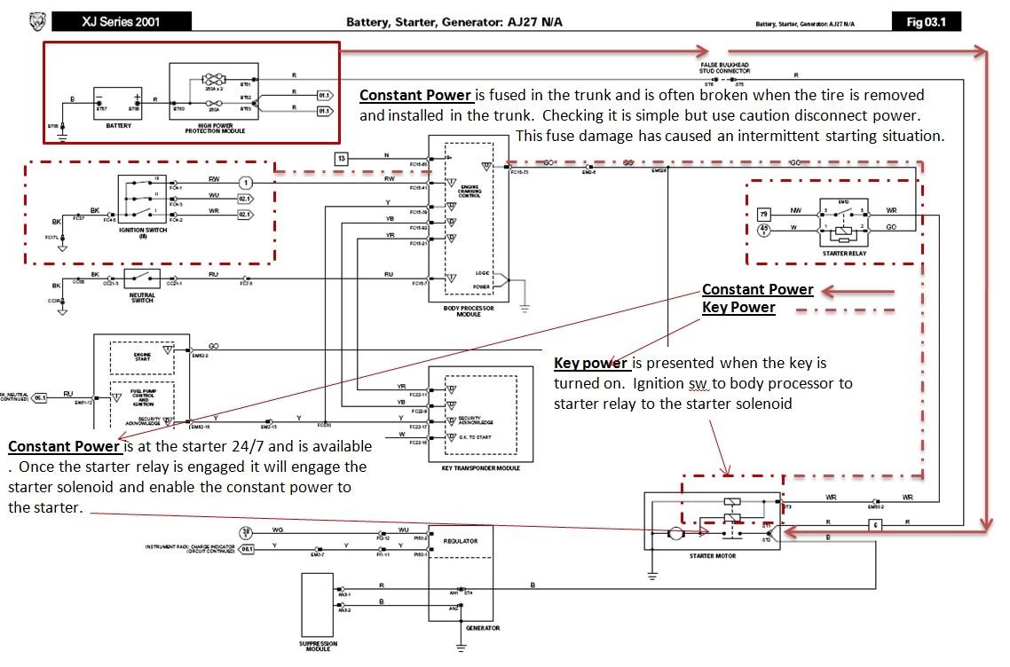 Prime Jaguar Start Wiring Diagram Basic Electronics Wiring Diagram Wiring Cloud Animomajobocepmohammedshrineorg