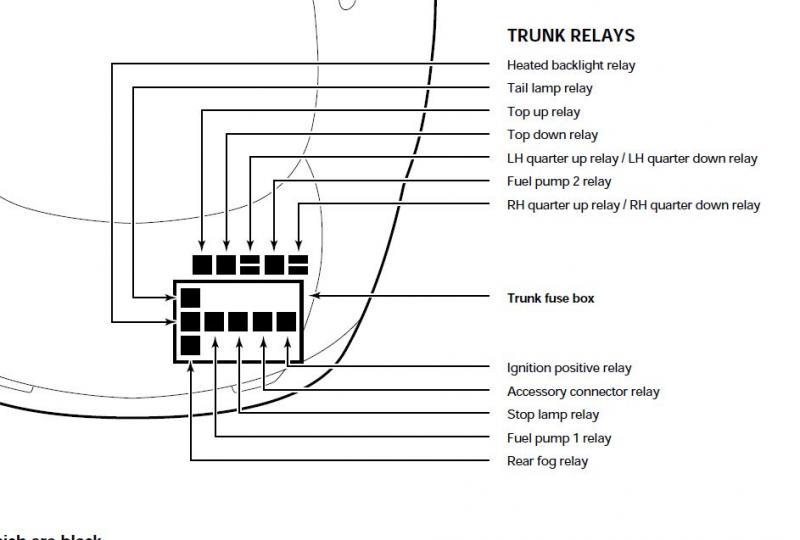 Jaguar S Type Cooling System Diagram
