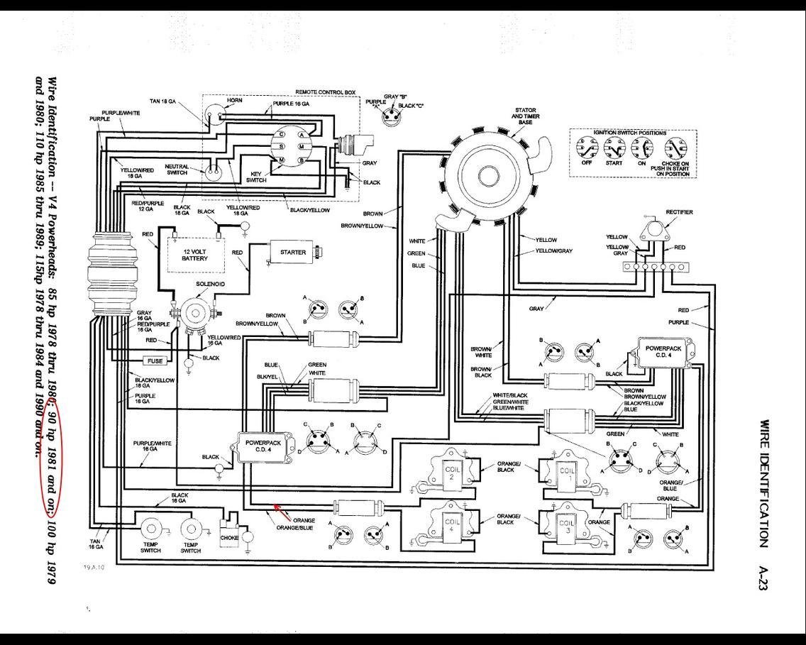 Wiring Diagram For 1989 Evinrude 100 Hp - 2003 Saab 9 3 Fuse Box Diagram  for Wiring Diagram SchematicsWiring Diagram Schematics
