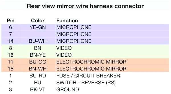 Rb 0708  Reversing Camera Mirror Wiring Diagram Schematic