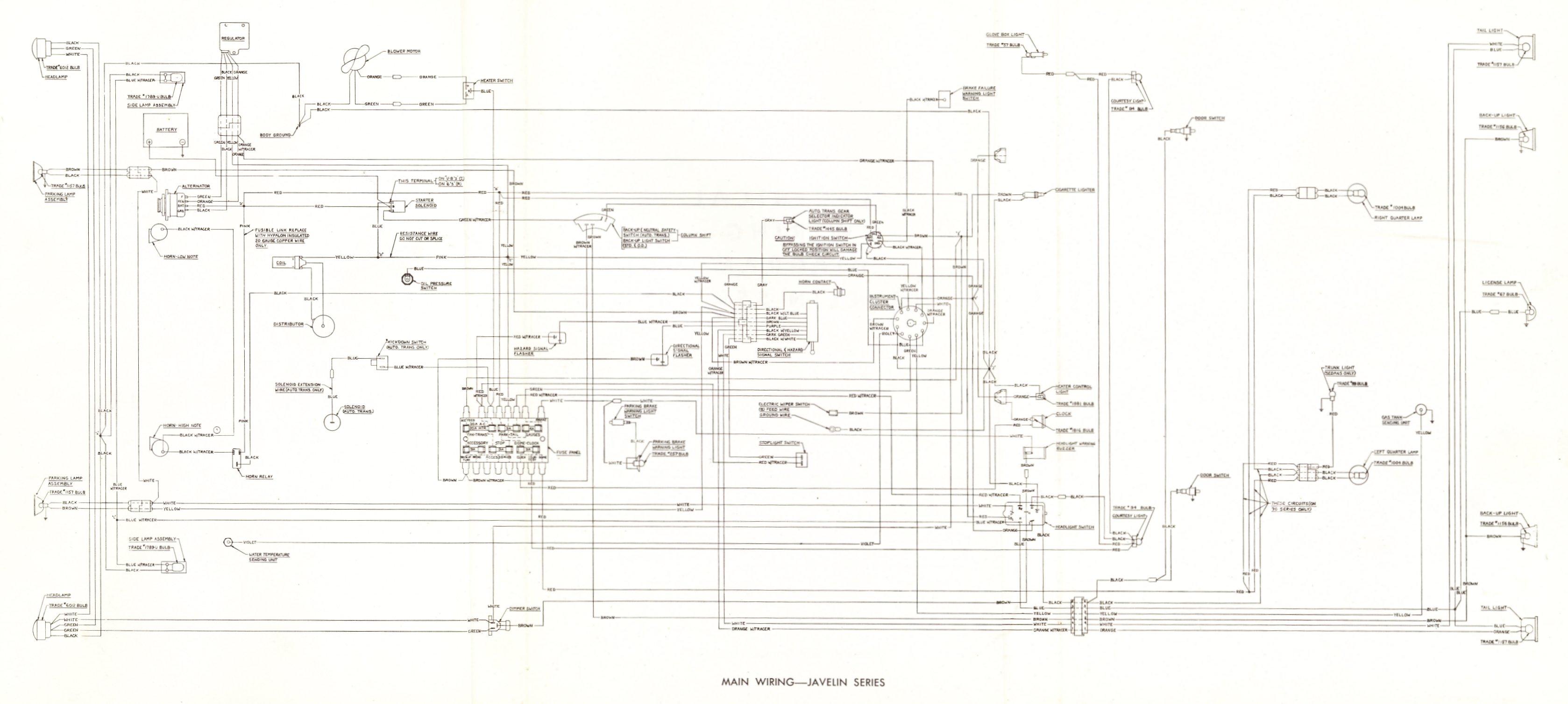 OR_3066] Amc Javelin Wiring Diagram Amc 304 Vacuum Line Diagrams Amc  Javelin Schematic WiringBios Vira Subd Lite Tixat Rosz Trons Mohammedshrine Librar Wiring 101