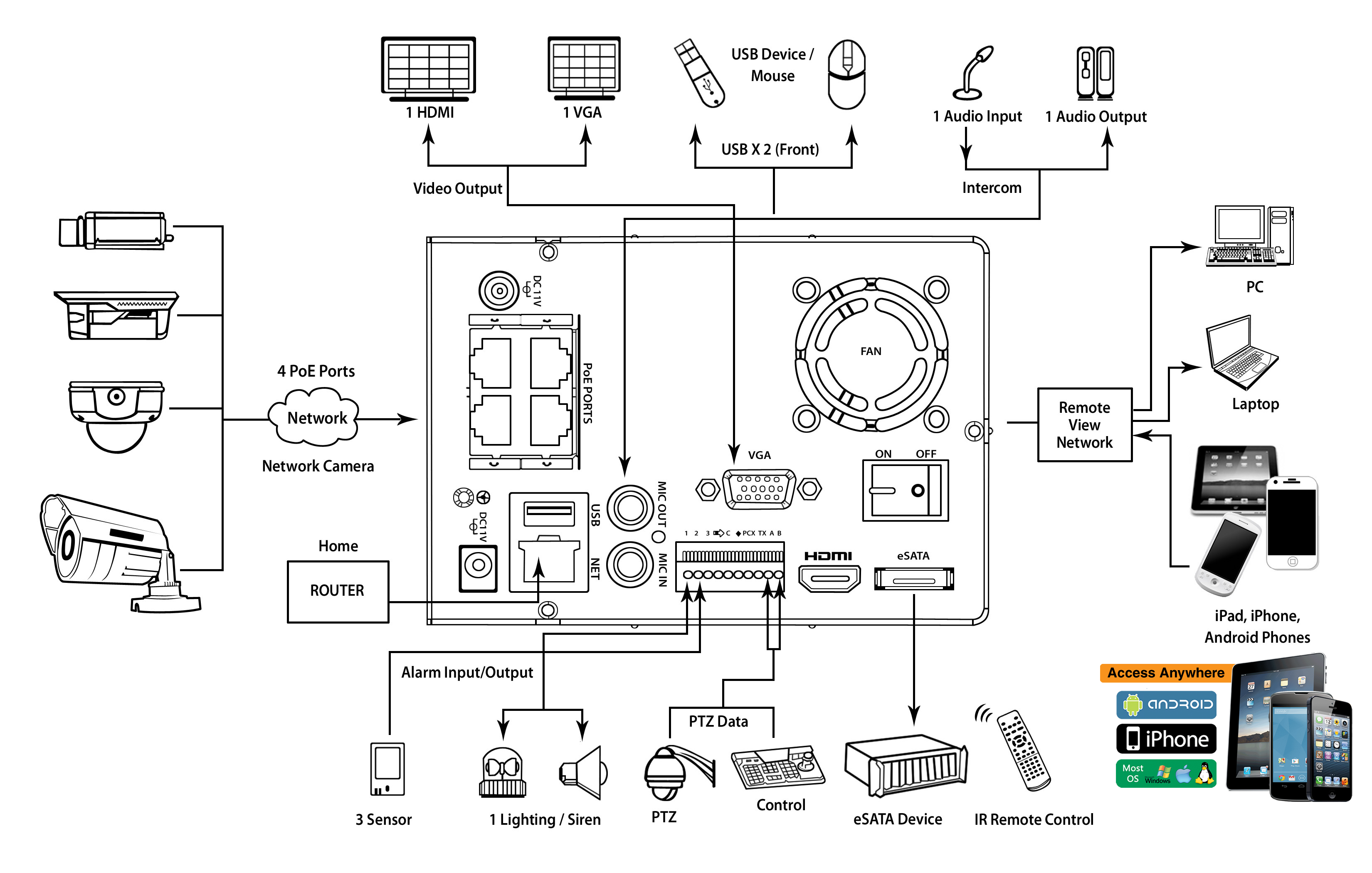 Samsung Security Camera Wiring Diagram from static-cdn.imageservice.cloud