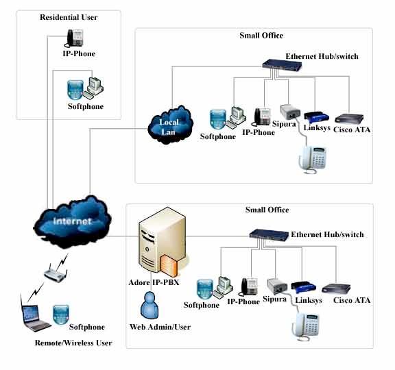 voip phone wiring diagram  roketa 250 atv wire diagram