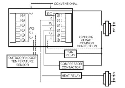 Tremendous Wiring Diagram For Thermostats Wiring Diagram Database Wiring Cloud Timewinrebemohammedshrineorg