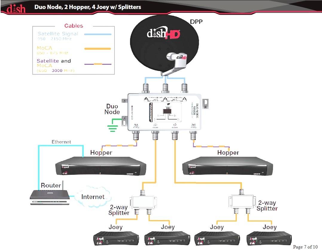 Dish Network Satellite Wiring Diagram - Subaru Crosstrek Radio Wiring  Diagram ber-er.au-delice-limousin.fr | Two Hoppers Wiring Diagram |  | Bege Place Wiring Diagram - Bege Wiring Diagram Full Edition