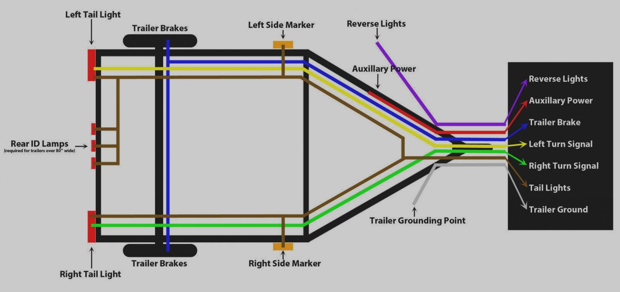 Mx 1728 Led Trailer Lights Wiring Diagram Nz Schematic Wiring