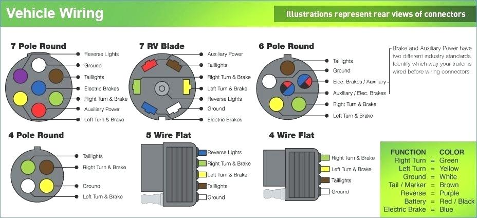 Trailer Electrical Plug Wiring Diagram from static-cdn.imageservice.cloud