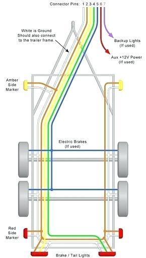 kk2690 electric brake wiring diagram 7 wire schematic wiring