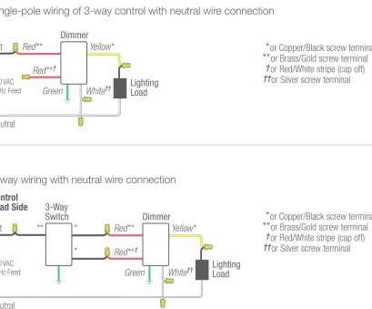 Rt 7663 Wiring A 3 Gang Light Switch Diagram Uk Free Diagram