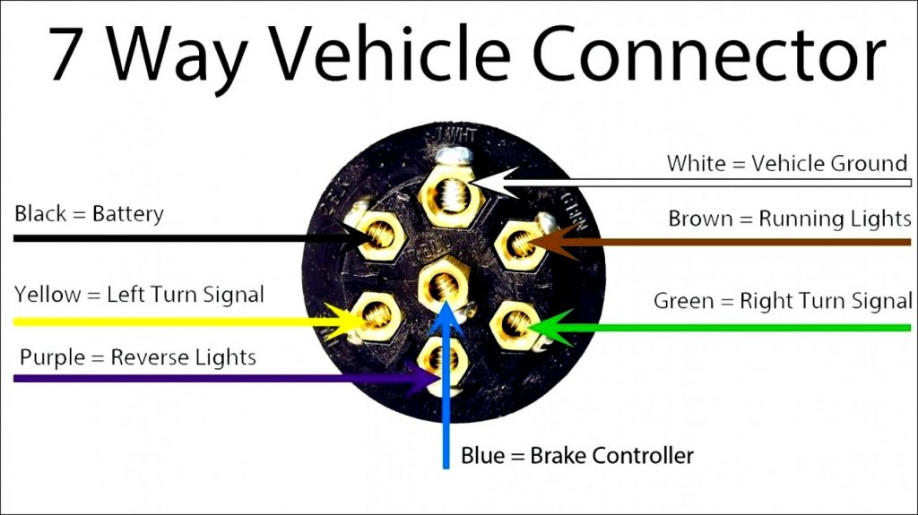 So 5857 Wiring Diagram For Trailer Running Lights Wiring Diagram