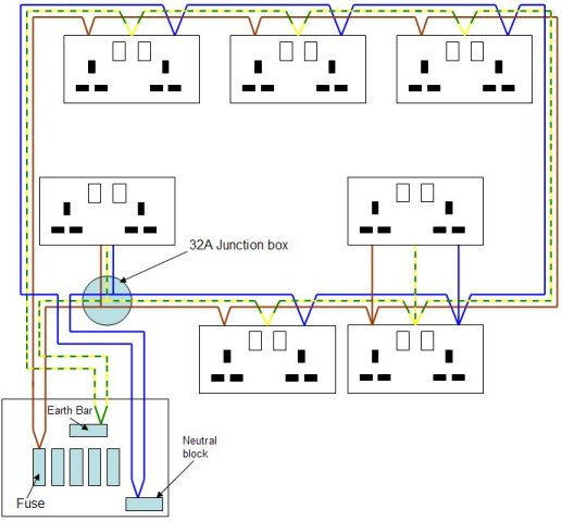 Astonishing Ring Circuit Wiring Diagram Basic Electronics Wiring Diagram Wiring Cloud Domeilariaidewilluminateatxorg