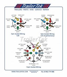 Admirable 7 Best Trailer Light Wiring Images Trailer Build Trailer Wiring Wiring Cloud Overrenstrafr09Org