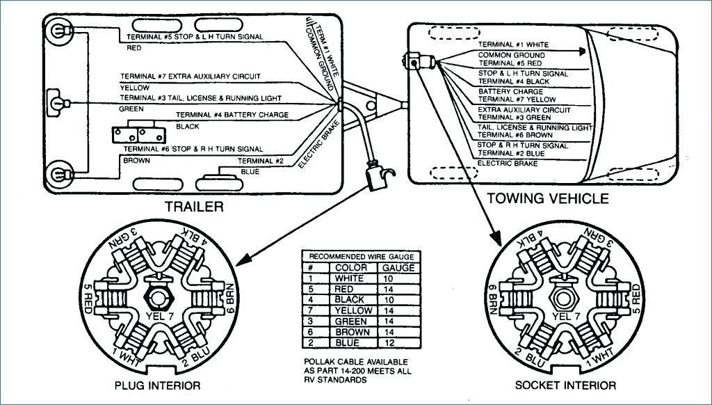 Gooseneck Trailer Wiring Diagram from static-cdn.imageservice.cloud