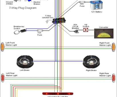 Phenomenal Pj Trailer Brake Wiring Diagram Top 6 Wire Trailer Plug Wiring Wiring Cloud Counpengheilarigresichrocarnosporgarnagrebsunhorelemohammedshrineorg