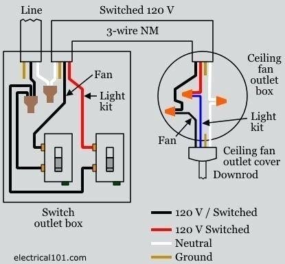 bath exhaust fan light wiring diagram st 4083  exhaust fan switch wiring on bath exhaust fan light  exhaust fan switch wiring on bath