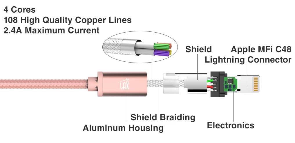 hm_1595] diagram ipod charger wiring diagram hdmi cable wiring diagram apple  free diagram  eachi xeira mohammedshrine librar wiring 101