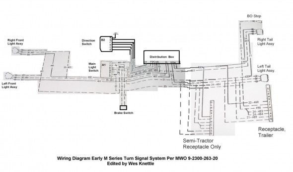 RZ_5058] Military Light Switch Wiring Diagram Free DiagramOspor Capem Numap Anal Cajos Mohammedshrine Librar Wiring 101