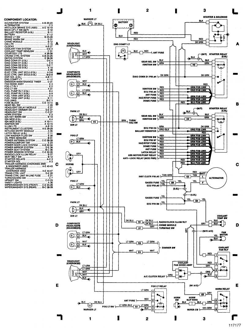 jeep cj7 wiring schematic 78 jeep cj5 wiring wiring diagram data 1979 jeep cj7 wiring diagram 78 jeep cj5 wiring wiring diagram data