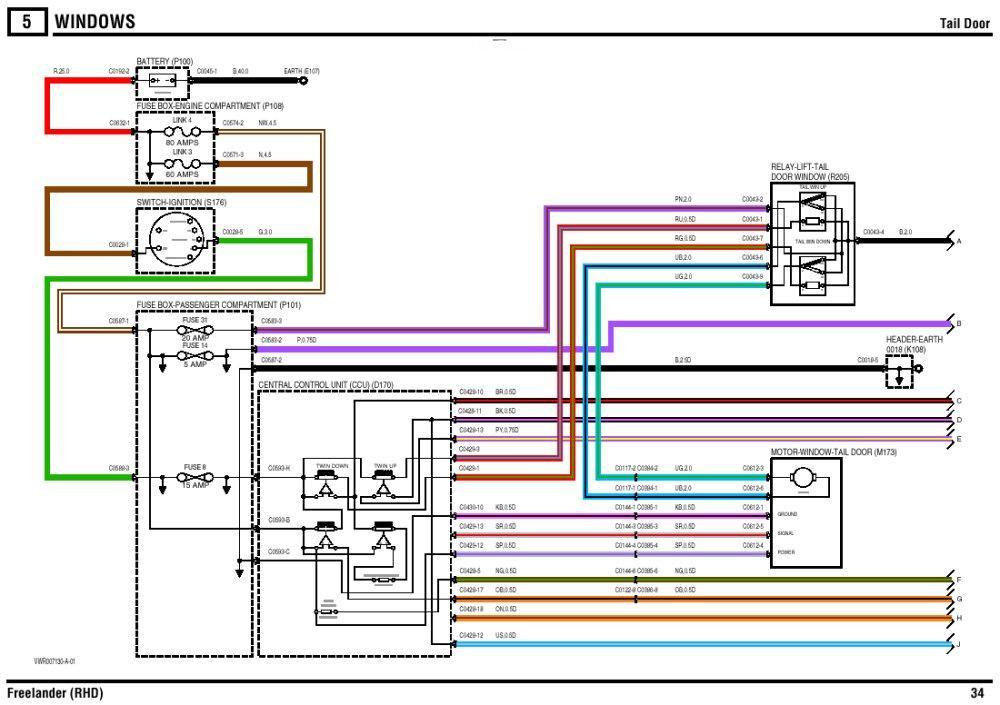 [WLLP_2054]   OT_9283] Freelander 2 Wiring Diagram Wiring Diagram | 2004 Land Rover Freelander Stereo Wiring Diagram |  | Pendu Gram Ally Targ Denli Istic Rele Hutpa Itis Mohammedshrine Librar  Wiring 101