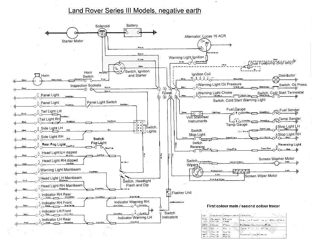 AV_6089] Land Rover Series Iii Alternator Wiring Diagram Circuit Wiring  Wiring DiagramWww Mohammedshrine Librar Wiring 101