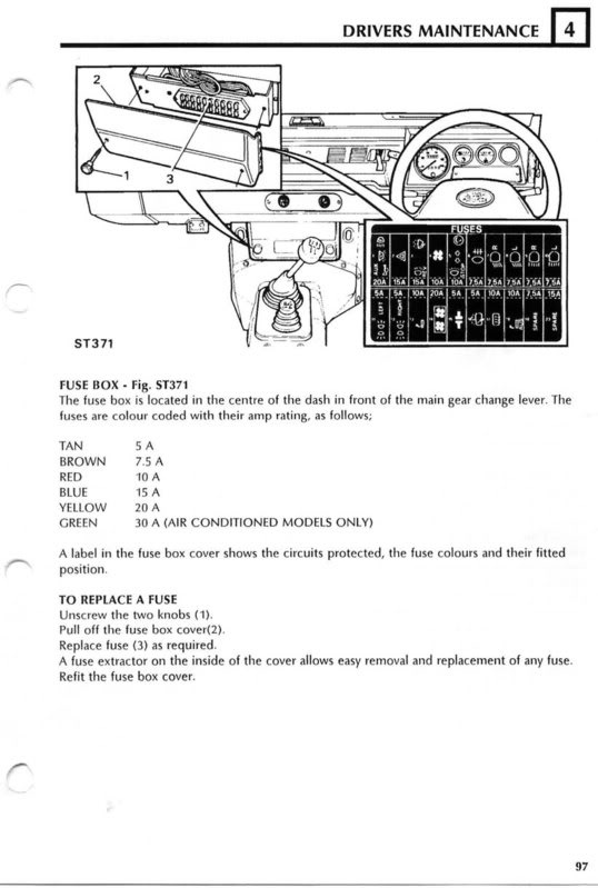 1993 range rover fuse box  wiring diagrams database make